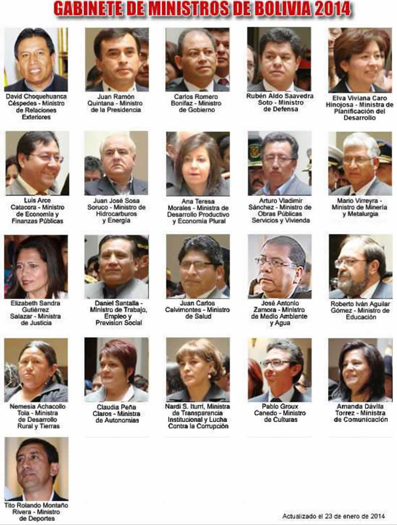 Ministros de bolivia 2018 for Ministros del peru