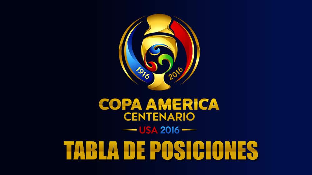 Copa De Plata B Resultados Y Tablas De Posiciones De La: Tabla De Posiciones Copa América Centenario USA 2016